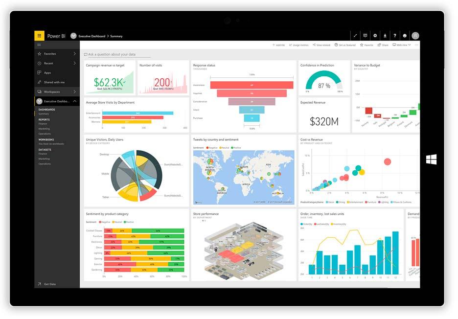 Dominar tus Datos con Power BI, entrevistamos a Diego Roldán, Consultor TI en DANTIA Tecnología, sobre el Business Intelligence